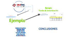 Copy of Copy of Copy of Copy of Método Depreciación Tasa Fija, Fondo de Amortización