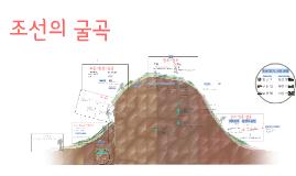 조선의 굴곡
