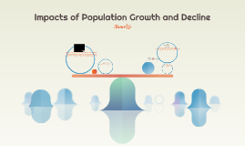 Williams Impact of Population