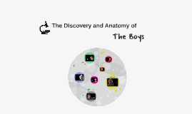 The Discovery and Anatomy of