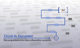 Circuit du Document