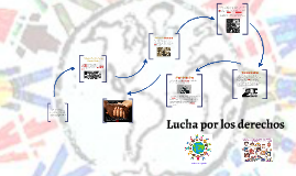 Frases con los elementos de la tabla periodica by andy alvear on prezi more presentations by andy alvear urtaz Gallery