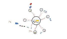 Copy of Técnicas de Redacción