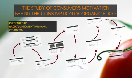 THE MOTIVATONAL FACTORS BEHIND THE CONSUMPTION OF ORGANIC FO