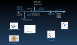 Scientist Timeline