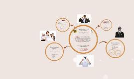 Copy of Branding personal como herramienta para el posicionamiento e