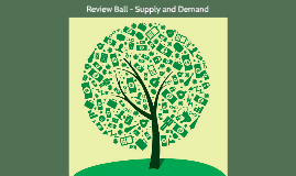 Copy of Review Ball - Supply and Demand