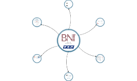 BNI & BBSI Presentation 2013