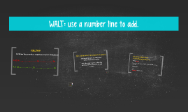 Copy of WALT: solve multiplication word problems using RUCSAC.
