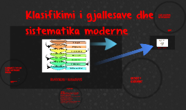 KLASIFIKIMI I GJALLESAVE DHE SISTEMATIKA MODERNE