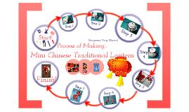 Mini Chinese Traditional Lantern