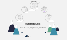 Developmental Charts
