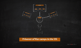 Prisoner of War camps in the US