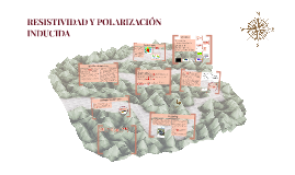Copy of POLARIZACIÓN INDUCIDA