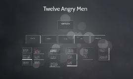 Copy of 12 Angry Men - Characters, Themes, Key Concepts