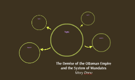 The Demise of the Ottoman Empire and the System of Mandates