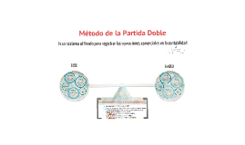 Copy of Metodo de la Partida Doble