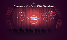 Cinema e História: V for Vendetta