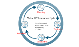 Maine 207 Evaluation Cycle