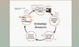 Copy of Technology Resources to Support Student Learning