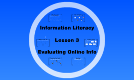 Info Literacy Curriculum #3 - Evaluating Online Information