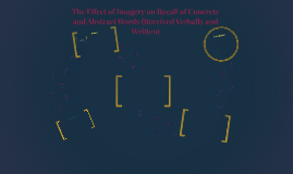 The Effect of Imagery on Recall of both Abstract and Concret