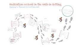 Copy of Medication Review in the Walk-in Setting