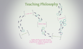 Copy of Copy of Teaching Philosophy