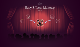 Easy Effects Makeup