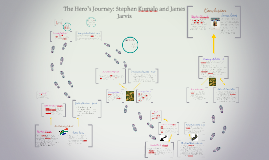 Copy of The Hero's Journey: Stephen Kumalo and James Jarvis