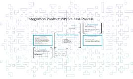 IP Release Process