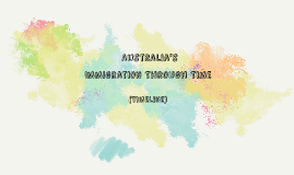 Australia's Immigration Through Time