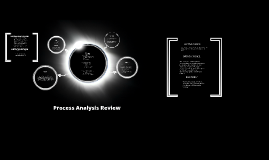 Process Analysis Review