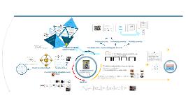 Copy of Tanterv, pedagógiai tervezés