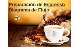 Preparación de Espresso