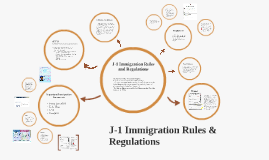 J-1 Immigration Rules & Regulations