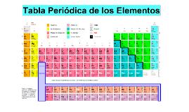 Estructura de la tabla periodica by ana maria rodriguez perez on prezi urtaz Image collections