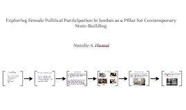 Exploring Female Political Participation in Jordan as a Pillar for Contemporary State-Building