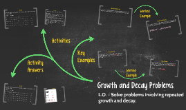 Growth and Decay Problems