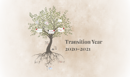 Parent pres: Transition Year 2016-2017