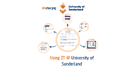 Using IT @ University of Sunderland