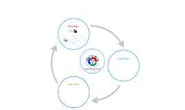 Copy of Copy of Proceso de Esterilizacion