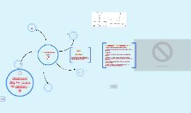 Copy of Proje Döngüsü Yönetimi Eğitimi