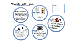 World War I and Its Causes