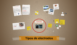 Copy of Tipos de electrodos