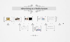 Advertising as a Media System