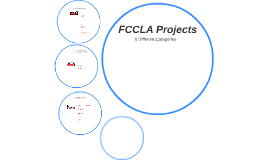 FCCLA Projects