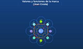 Copy of Valores y funciones de la marca (Joan Costa)