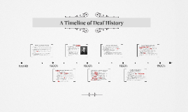 Copy of A Timeline of Deaf History