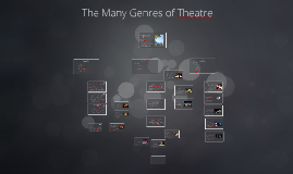 Copy of The Many Genres of Theater